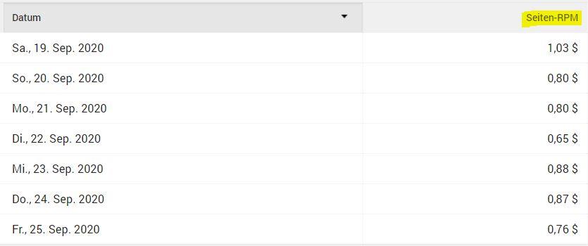seiten rpm von google adsense der letzten 7 tage